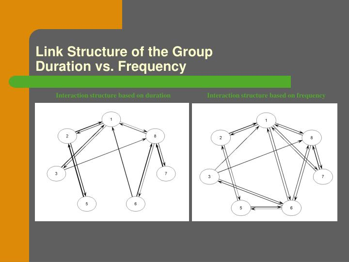 Link Structure of the Group