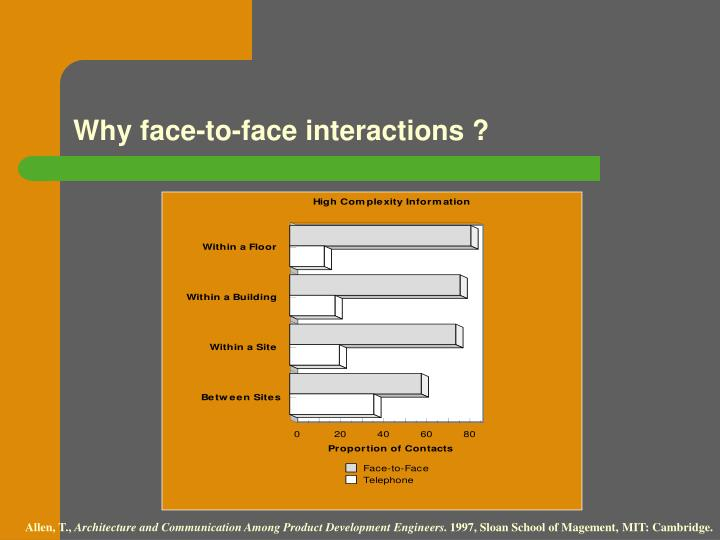 Why face-to-face interactions ?