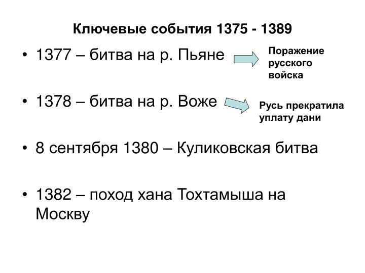 Ключевые события 1375 - 1389