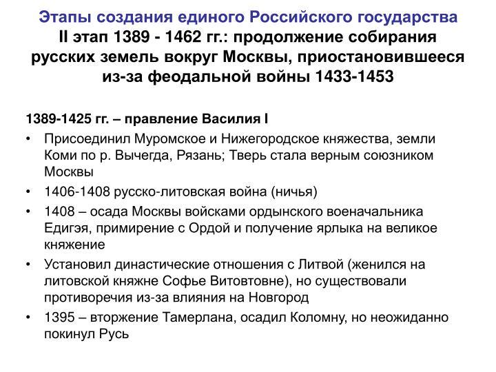 Этапы создания единого Российского государства
