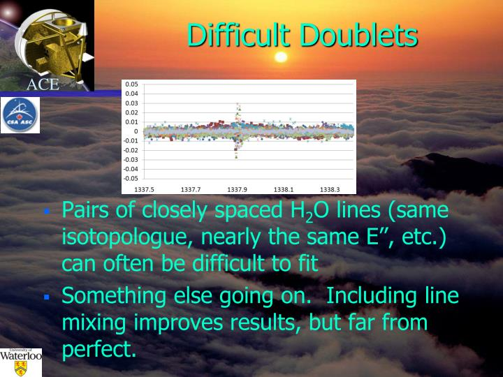 Difficult Doublets