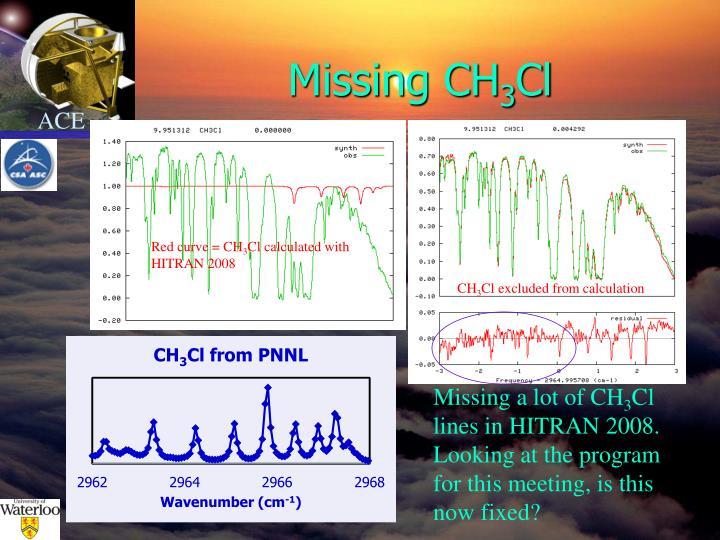 Missing CH