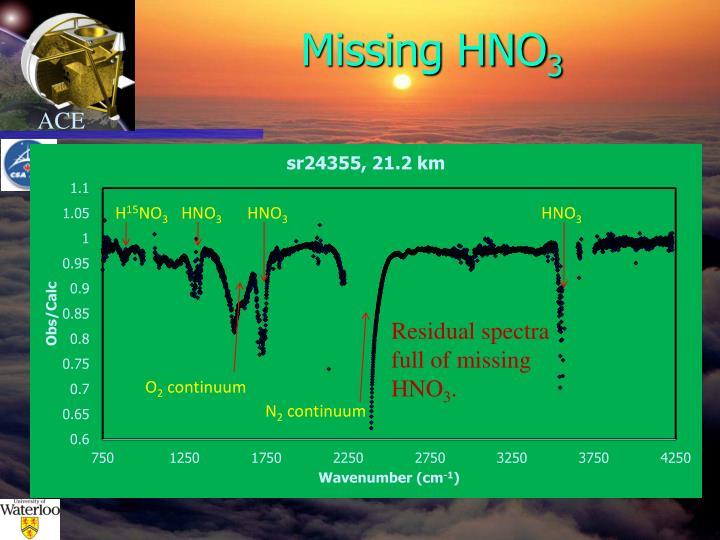 Missing HNO