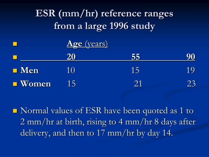 what is the normal esr range for a blood test