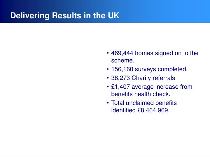 Delivering Results in the UK