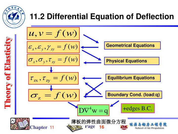 Geometrical Equations