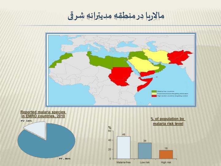 مالاریا در منطقه مدیترانه شرقی