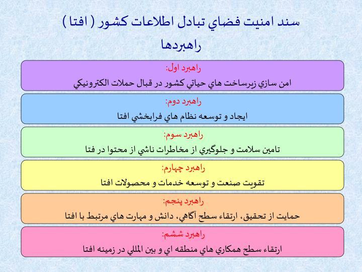 سند امنيت فضاي تبادل اطلاعات کشور ( افتا )