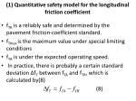 1 quantitative safety model for the longitudinal friction coefficient1