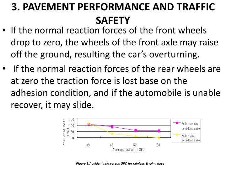 3. PAVEMENT PERFORMANCE AND TRAFFIC SAFETY