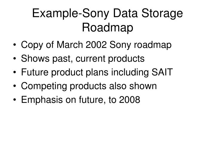 Example-Sony Data Storage Roadmap