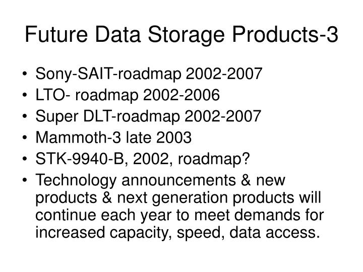Future Data Storage Products-3
