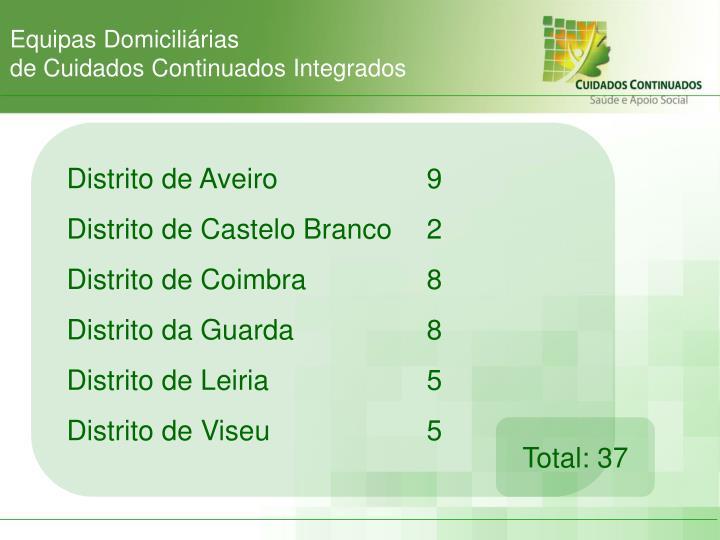 Equipas Domiciliárias
