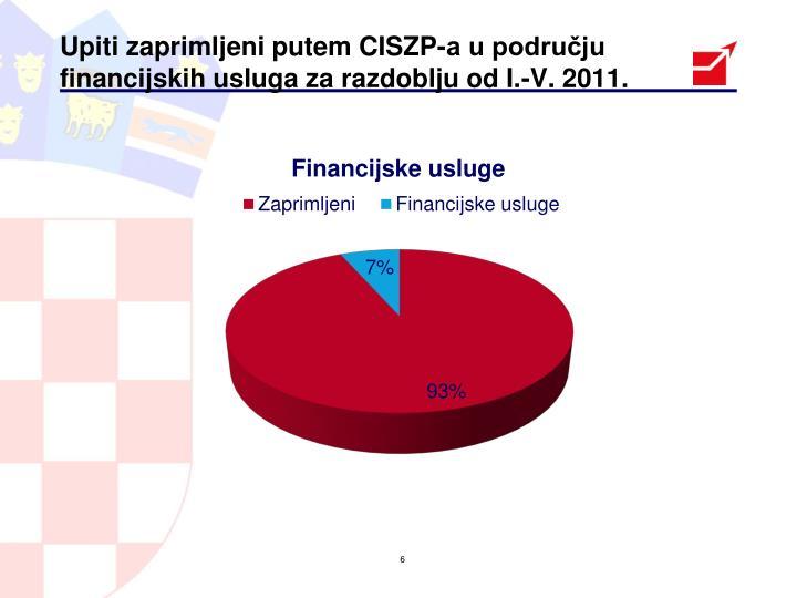 Upiti zaprimljeni putem CISZP-a u području financijskih usluga za razdoblju od I.-V. 2011.