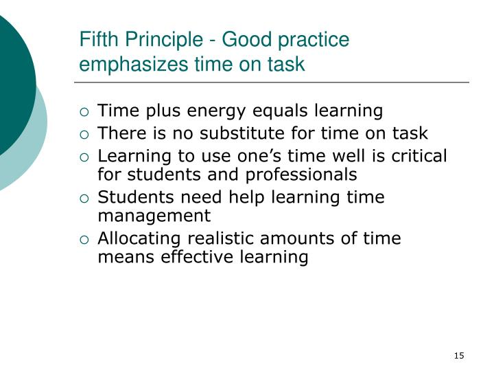 Fifth Principle - Good practice emphasizes time on task