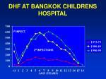dhf at bangkok childrens hospital