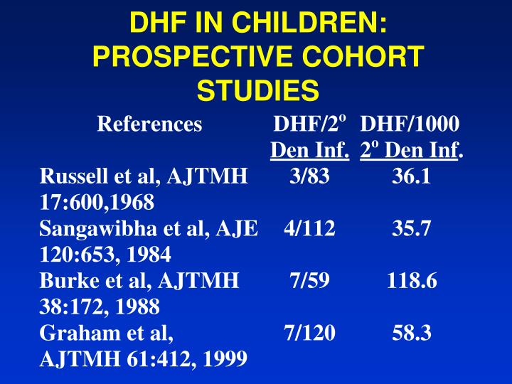 DHF IN CHILDREN: PROSPECTIVE COHORT STUDIES