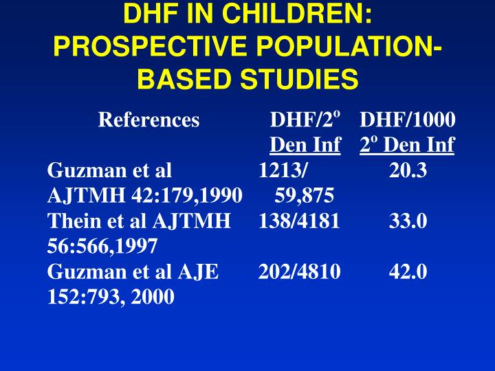 DHF IN CHILDREN: PROSPECTIVE POPULATION- BASED STUDIES