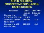 dhf in children prospective population based studies1
