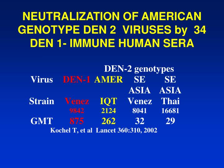 NEUTRALIZATION OF AMERICAN GENOTYPE DEN 2  VIRUSES by  34  DEN 1- IMMUNE HUMAN SERA