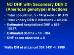 no dhf with secondary den 2 american genotype infections