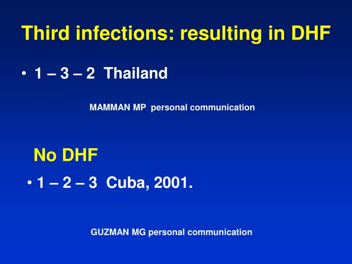 Third infections: resulting in DHF
