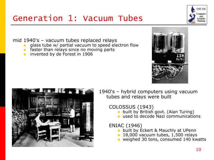 Generation 1: Vacuum Tubes