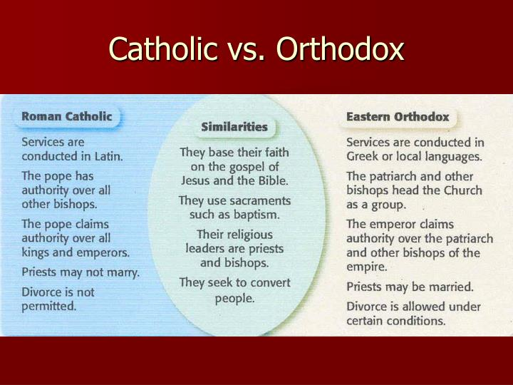 catholicism vs greek orthodox Differences between christians: catholics, protestants and orthodox  east †also called greek orthodox but this is only one branch of it, the majority being .