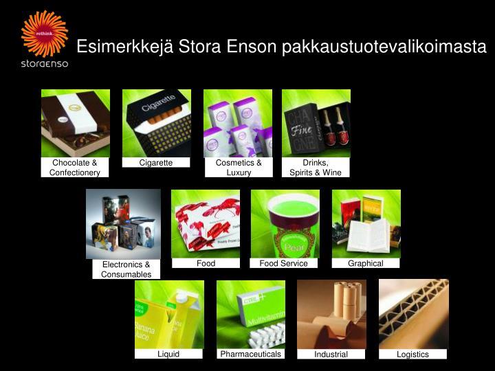 Esimerkkejä Stora Enson pakkaustuotevalikoimasta