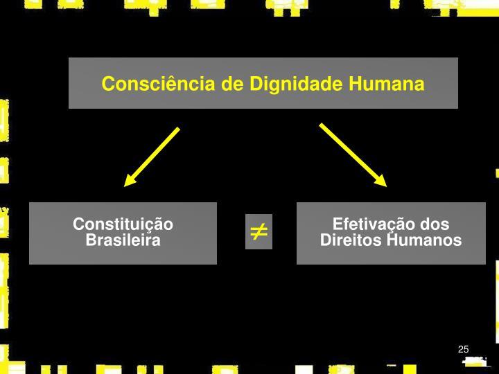 Consciência de Dignidade Humana
