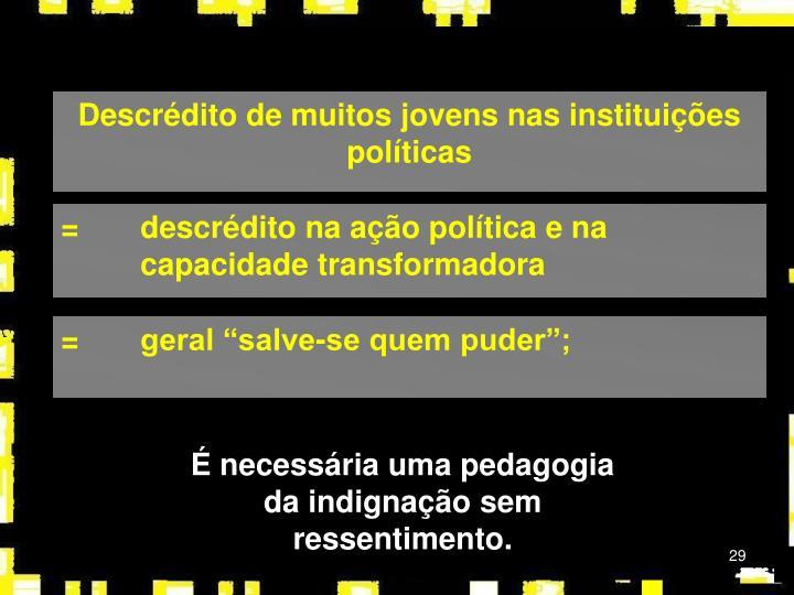 Descrédito de muitos jovens nas instituições políticas