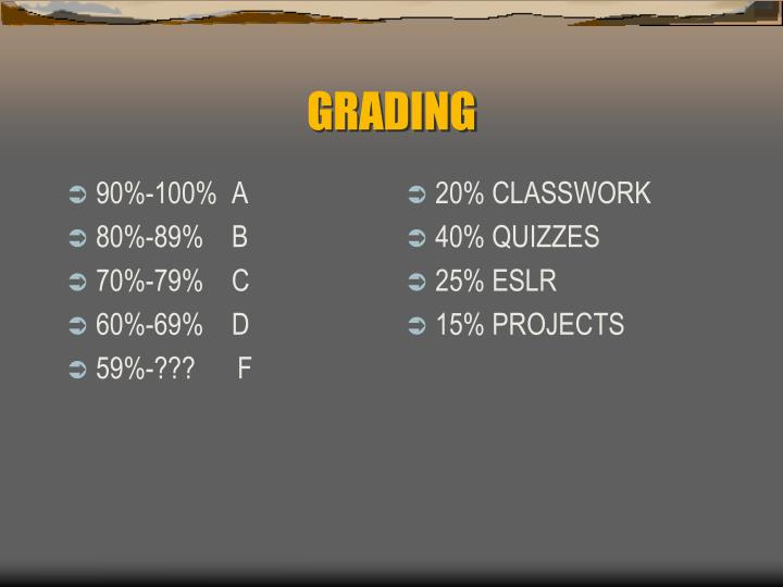 90%-100%  A