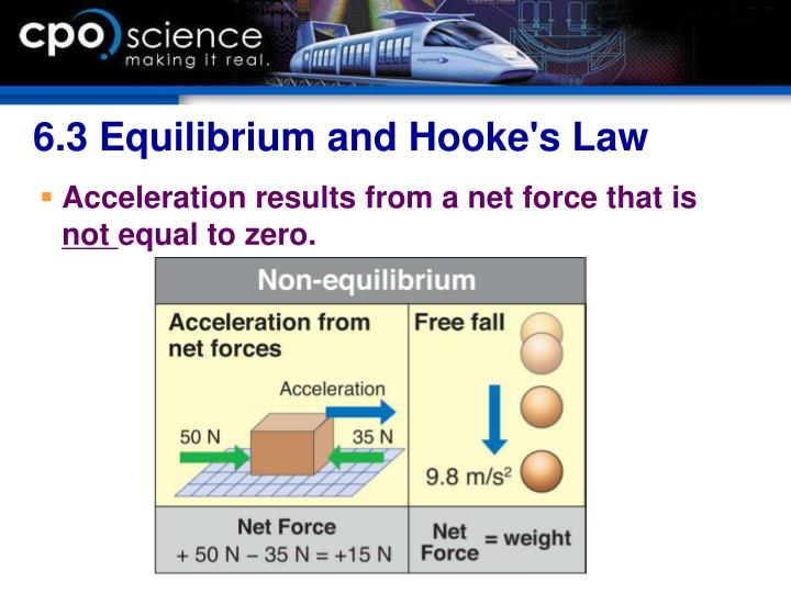 6.3 Equilibrium and Hooke's Law