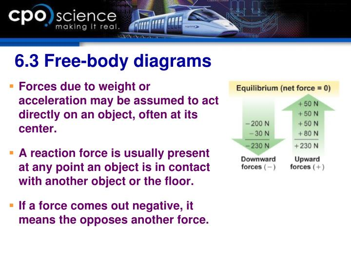 6.3 Free-body diagrams
