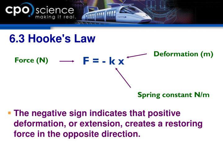 6.3 Hooke's Law