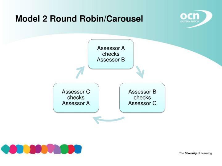 Model 2 Round Robin/Carousel