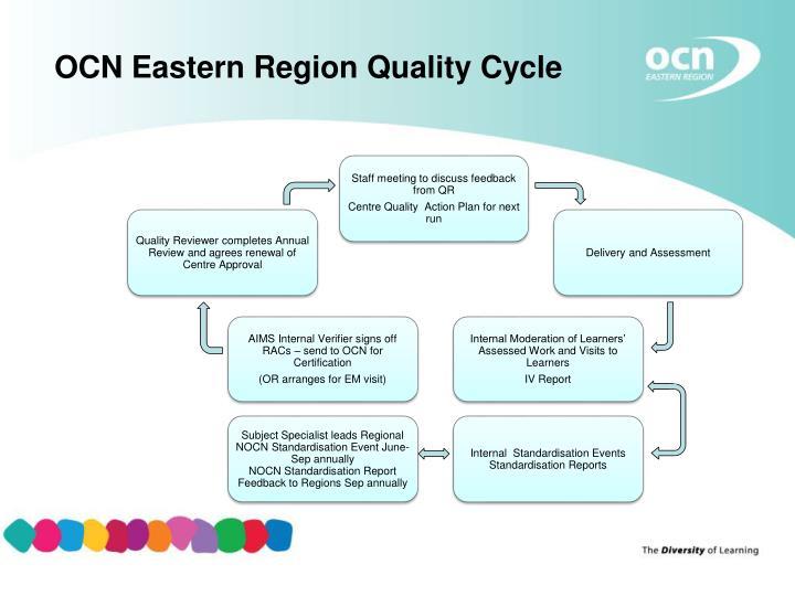 OCN Eastern Region Quality Cycle