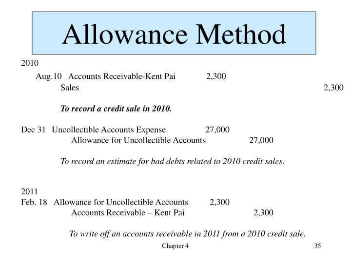 Allowance Method