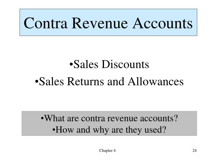 Contra Revenue Accounts