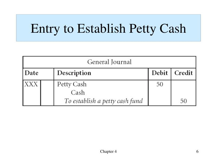 Entry to Establish Petty Cash