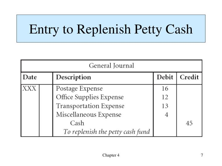 Entry to Replenish Petty Cash