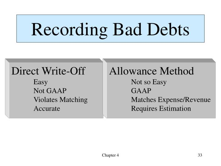 Recording Bad Debts