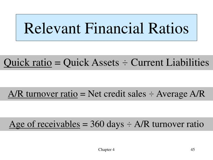 Relevant Financial Ratios