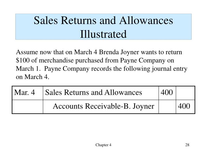 Sales Returns and Allowances  Illustrated