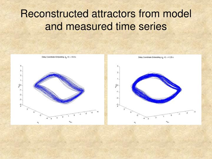 Reconstructed attractors from model and measured time series