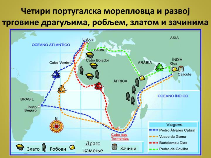 Четири португалска морепловца и развој  трговине драгуљима, робљем, златом и зачинима