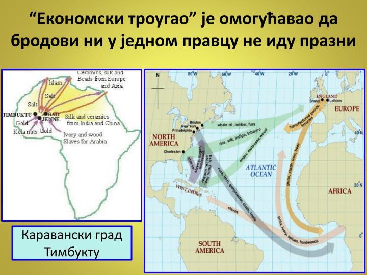 """""""Економски троугао"""" је омогућавао да бродови ни у једном правцу не иду празни"""