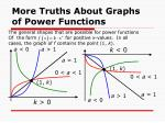 more truths about graphs of power functions