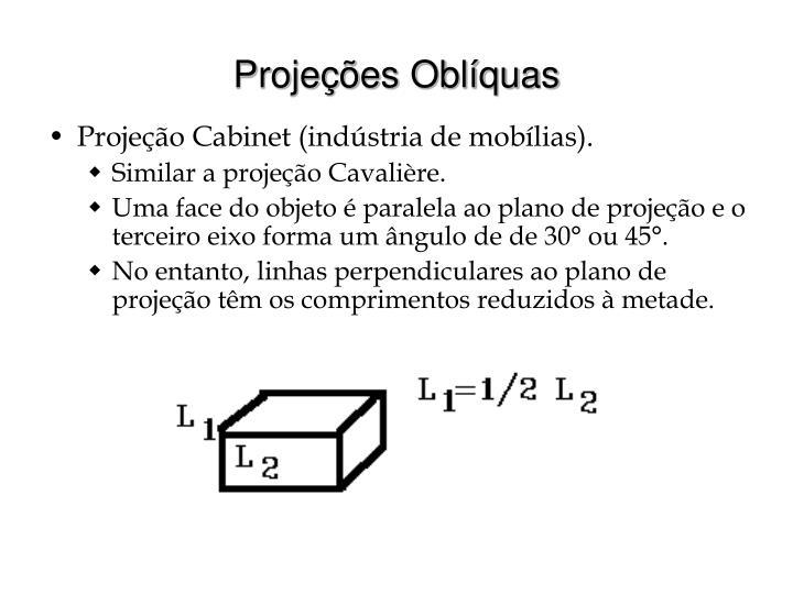 Projeções Oblíquas
