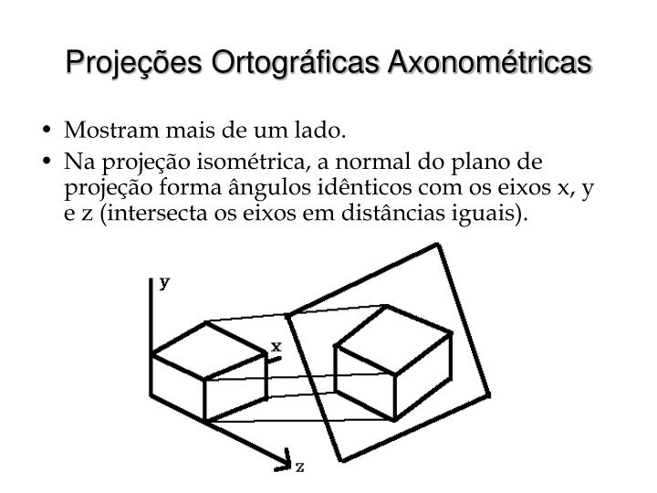 Projeções Ortográficas Axonométricas